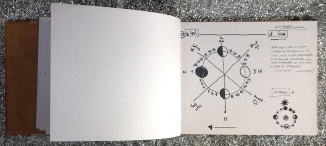 Sonhos Mutantes | Dicionário de símbolos para sonhos mutantes 12 - DDaniela Aguilar