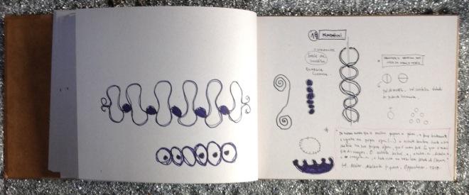 Sonhos Mutantes | Dicionário de símbolos para sonhos mutantes 17 - DDaniela Aguilar