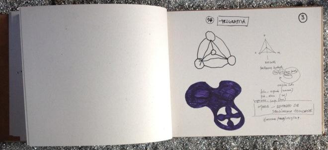 Sonhos Mutantes | Dicionário de símbolos para sonhos mutantes 19 - DDaniela Aguilar