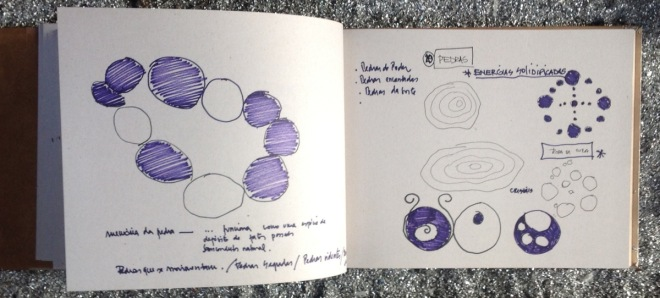Sonhos Mutantes | Dicionário de símbolos para sonhos mutantes 23 - DDaniela Aguilar