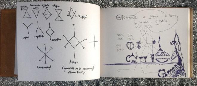 Sonhos Mutantes | Dicionário de símbolos para sonhos mutantes 27 - DDaniela Aguilar