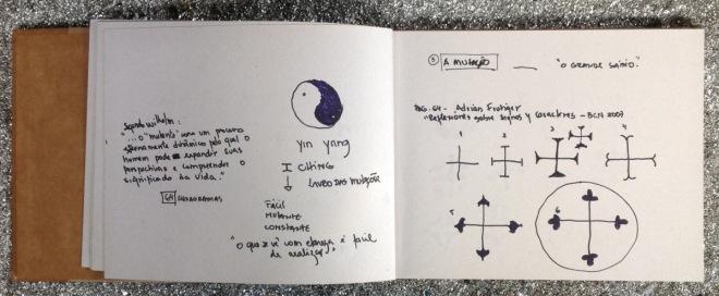 Sonhos Mutantes | Dicionário de símbolos para sonhos mutantes 3 - DDaniela Aguilar