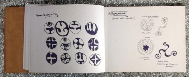 Sonhos Mutantes | Dicionário de símbolos para sonhos mutantes 4 - DDaniela Aguilar